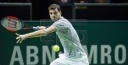ABN AMRO WORLD TENNIS TOURNAMENT (ROTTERDAM, THE NETHERLANDS) – CILIC, THIEM LEAD SEEDS – RESULTS thumbnail