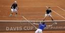 DAVIS CUP TENNIS FORMAT HAS A FEW CHANGES COMING thumbnail